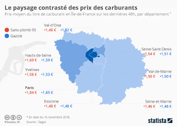 Infographie - difference du prix des carburants entre departements en france