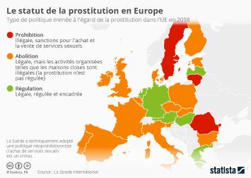 Infographie: Le statut de la prostitution dans l'Union européenne | Statista