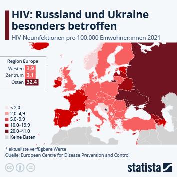 Infografik - HIV-Neuinfektionen pro 100.000 Einwohner