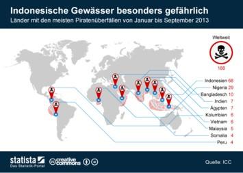 Infografik - Länder mit den meisten Piratenüberfällen