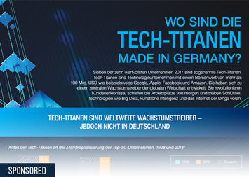 Infografik - Wo sind die Tech-Titanen made in Germany