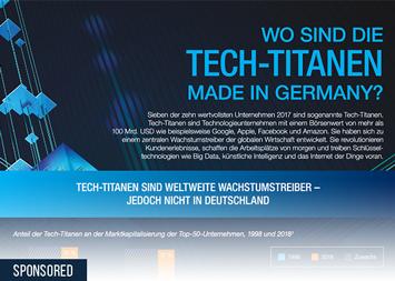 Infografik: Wo sind die Tech-Titanen made in Germany? | Statista