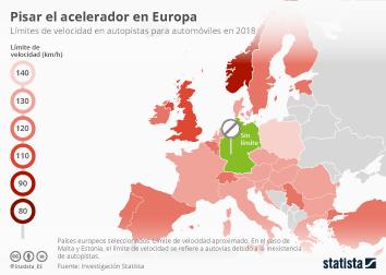 Infografía: ¿Se acerca el fin de las autopistas sin límite de velocidad en Alemania?  | Statista