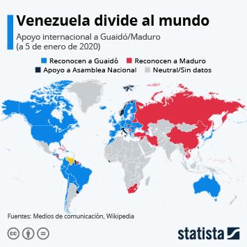 Infografía - Apoyo internacional expresado a Guaido y Maduro