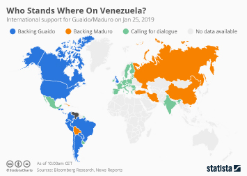 Infographic - international support for Guaido and Maduro