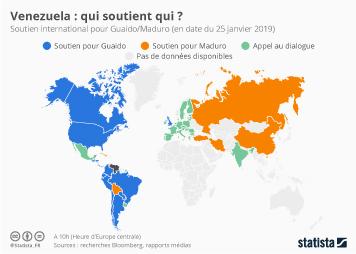 Infographie - Soutien international pour Guaido Maduro