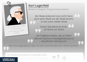 Infografik - Karl Lagerfeld