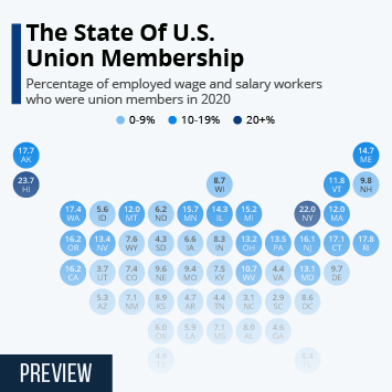 Infographic - union membership rates by U.S. state