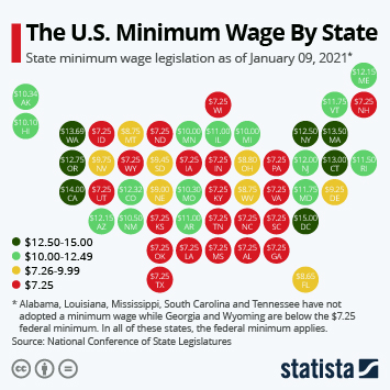 Infographic - state minimum wages united states