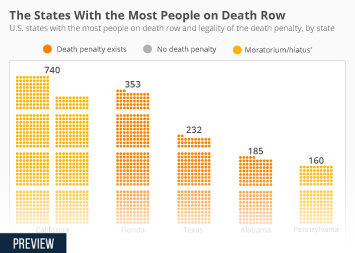Infographic - U.S. states with most death row inmates and legality of death penalty by state