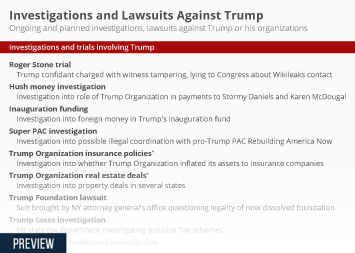 Infographic - investigations and lawsuits against Trump