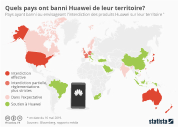 Infographie - pays ayant banni huawei