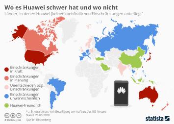Infografik - Länder in denen Huawei behördlichen Einschränkungen unterliegt