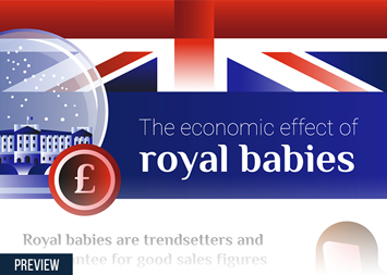 Infographic - economic effect of royal babies