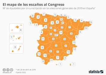 Infografía - Las provincias con derecho a más diputados