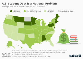 Infographic - student loan debt united states