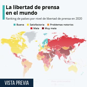 Infografía: El mapa mundial de la libertad de prensa   Statista