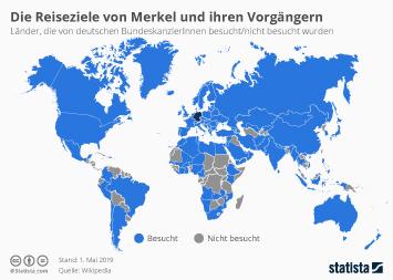Infografik - von deutschen bundeskanzlerinnen besuchte Länder