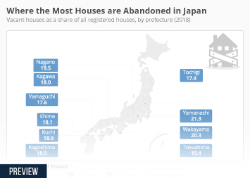 Infographic - vacant houses in Japan by prefecture