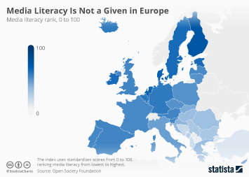 Infographic - media literacy in europe