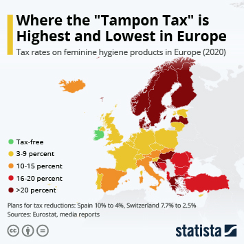 "Where the ""Tampon Tax"" is highest and lowest in Europe"