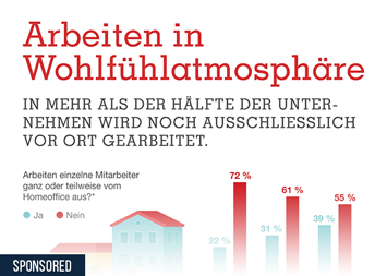 Infografik - Arbeiten in Wohlfühlatmosphäre