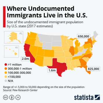 Infographic - undocumented U.S. population by state