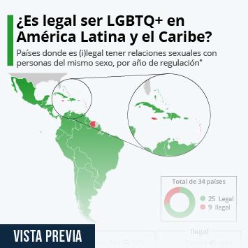 Infografía - Países que criminalizan las relaciones homosexuales en América Latina