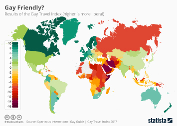Infographic - results of the Gay Travel Index