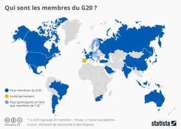 Infographie - les pays membres du g20