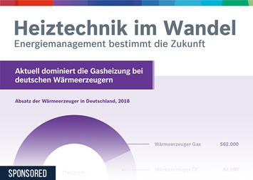 Infografik - Heiztechnik im Wandel