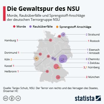 Infografik - Gewalttaten der deutschen Terrorgruppe NSU