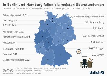 Infografik - Überstunden je Bundesland