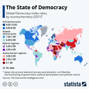 Infographic - democracy index world map