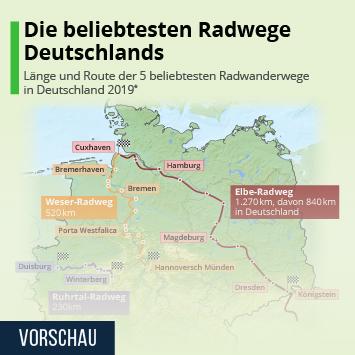 Link zu Die beliebtesten Radwege Deutschlands Infografik