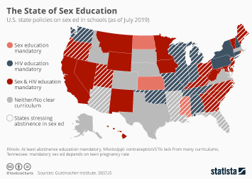 Infographic - state laws sex ed in the U.S.