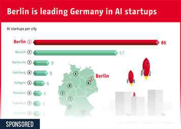 Infographic - Berlin is leading Germany in AI startups