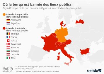 Infographie: Où la burqa est bannie des lieux publics | Statista