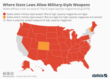Infographic: Where State Laws Allow Military-Style Weapons  | Statista