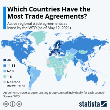 Infographic: Which Countries Have the Most Trade Agreements? | Statista