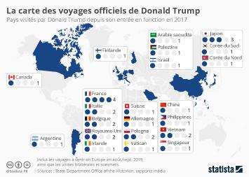 Infographie - voyages officiels donald trump par pays