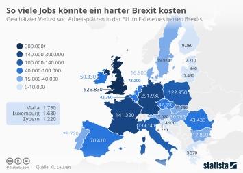 Infografik: So viel Jobs könnte ein harter Brexit kosten | Statista