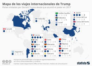 Infografía - Países visitados por Donald Trump tras su nombramiento