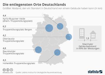 Infografik: Die entlegensten Orte Deutschlands | Statista