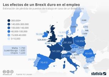 Infografía - Estimación del número de puestos de trabajo perdidos en caso de un Brexit duro