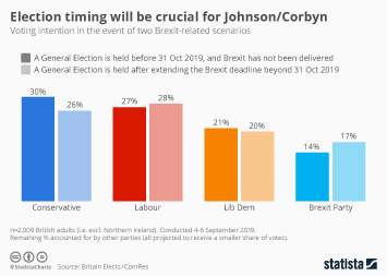 Infographic - brexit scenarios voting intention comres