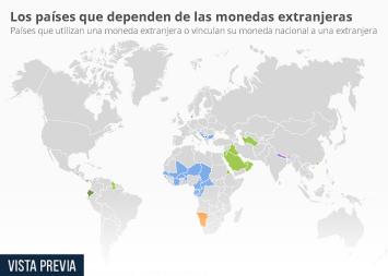 Infografía - ¿Qué países usan una moneda extranjera en vez de una local?