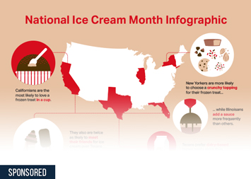 Frozen Foods Market Infographic - The Wafer On Top?