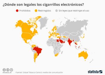 Infografía - Países que prohíben el cigarrillo electrónico