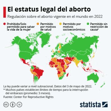 Infografía - Mapa de la regulación sobre el aborto